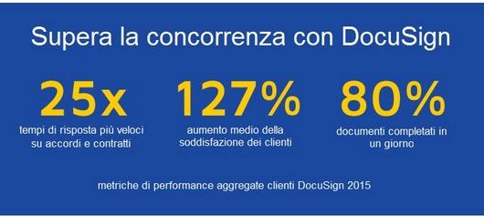 Supera_la_concorrenza_con_DocuSign_530